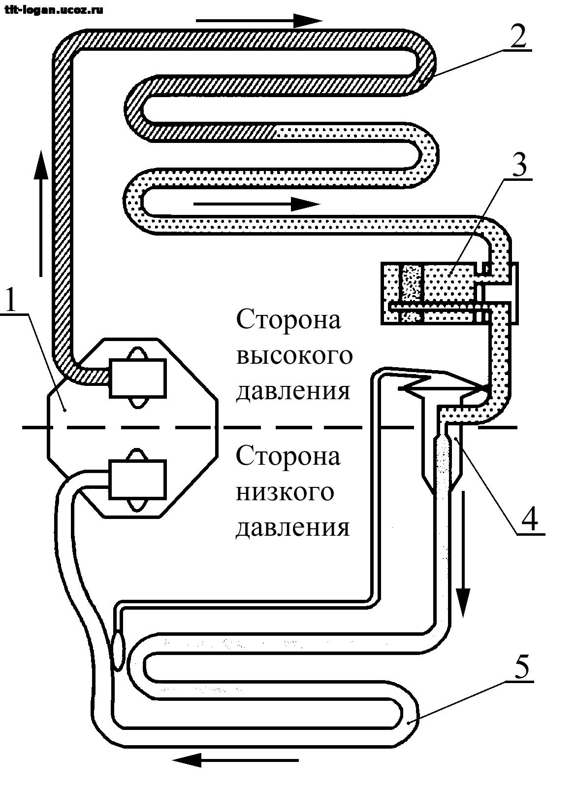 Схема кондиционирования шевроле-нива